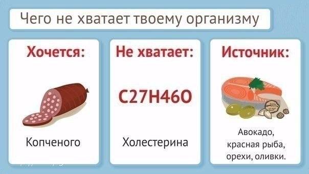 vitaminy-neobhodimye-organizmu2