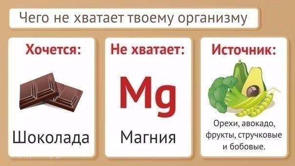 vitaminy-neobhodimye-organizmu3