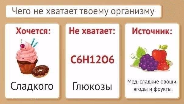 vitaminy-neobhodimye-organizmu6
