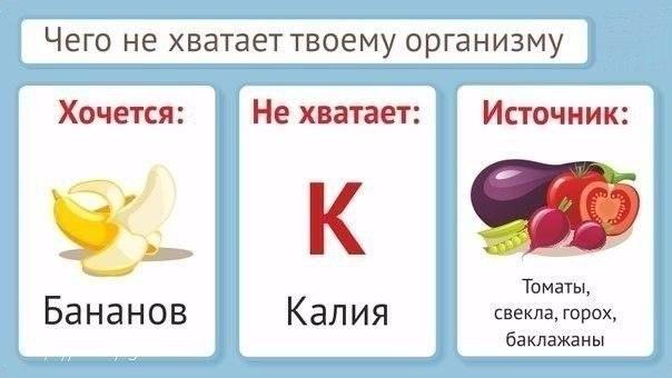 vitaminy-neobhodimye-organizmu7