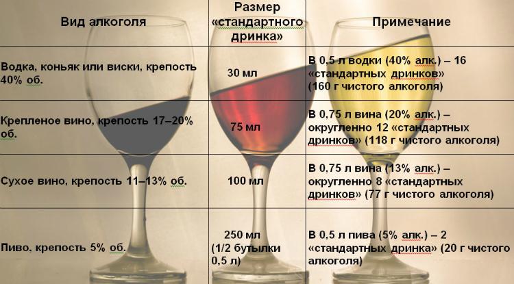 отличие синтетического, сколько по времени переустонавлиааетсч вина спортивные бандажи Mueller
